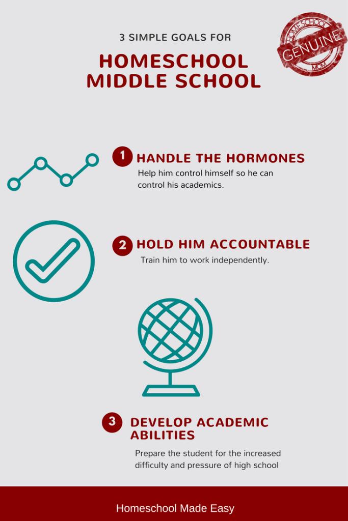 3 Goals of Middle School